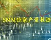 【SMM数据】2018年9月国内电解锰产量